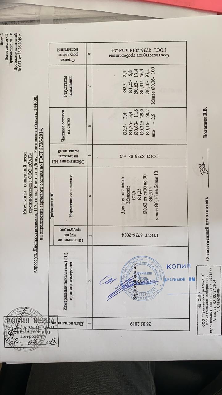 сертификат каяльский песок